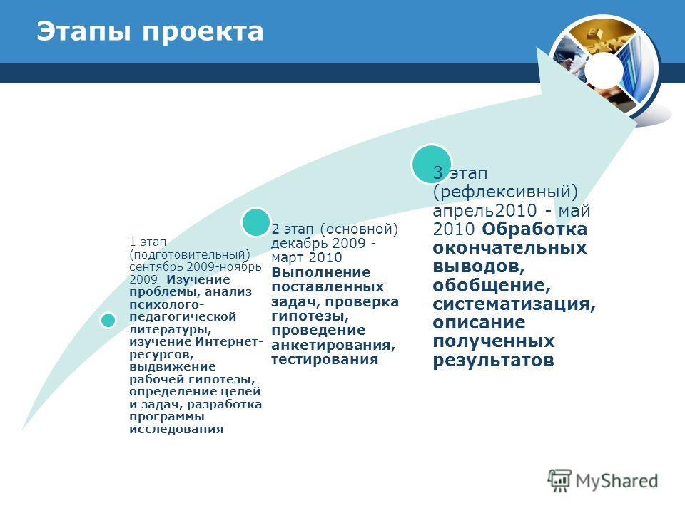 Этапы проекта 1 этап (подготовительный) сентябрь 2009-ноябрь 2009 Изучение проблемы, анализ психолого- педагогической литературы, изучение Интернет- ресурсов, выдвижение рабочей гипотезы, определение целей и задач, разработка программы исследования 2