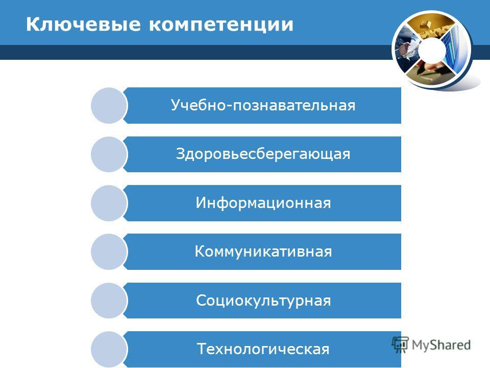 Ключевые компетенции Учебно-познавательная Здоровьесберегающая Информационная Коммуникативная Социокультурная Технологическая