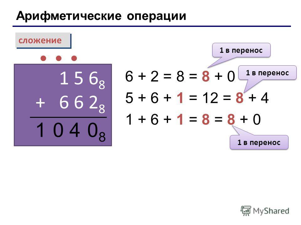 Арифметические операции сложение 1 5 6 8 + 6 6 2 8 1 6 + 2 = 8 = 8 + 0 5 + 6 + 1 = 12 = 8 + 4 1 + 6 + 1 = 8 = 8 + 0 1 в перенос 0808 04 1 в перенос Лекция 4: Системы счисления