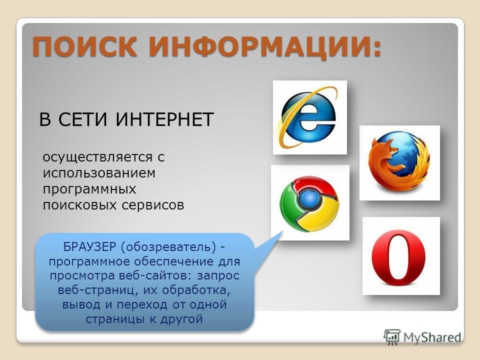 В СЕТИ ИНТЕРНЕТ осуществляется с использованием программных поисковых сервисов ПОИСК ИНФОРМАЦИИ: БРАУЗЕР (обозреватель) - программное обеспечение для просмотра веб-сайтов: запрос веб-страниц, их обработка, вывод и переход от одной страницы к другой