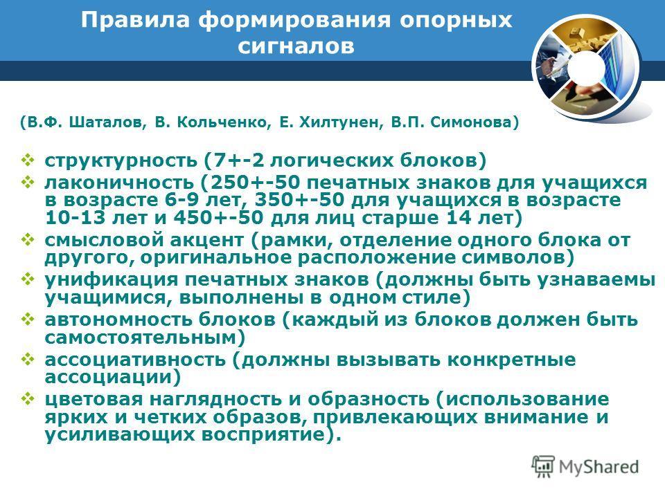 Правила формирования опорных сигналов (В.Ф. Шаталов, В. Кольченко, Е. Хилтунен, В.П. Симонова) структурность (7+-2 логических блоков) лаконичность (250+-50 печатных знаков для учащихся в возрасте 6-9 лет, 350+-50 для учащихся в возрасте 10-13 лет и 4