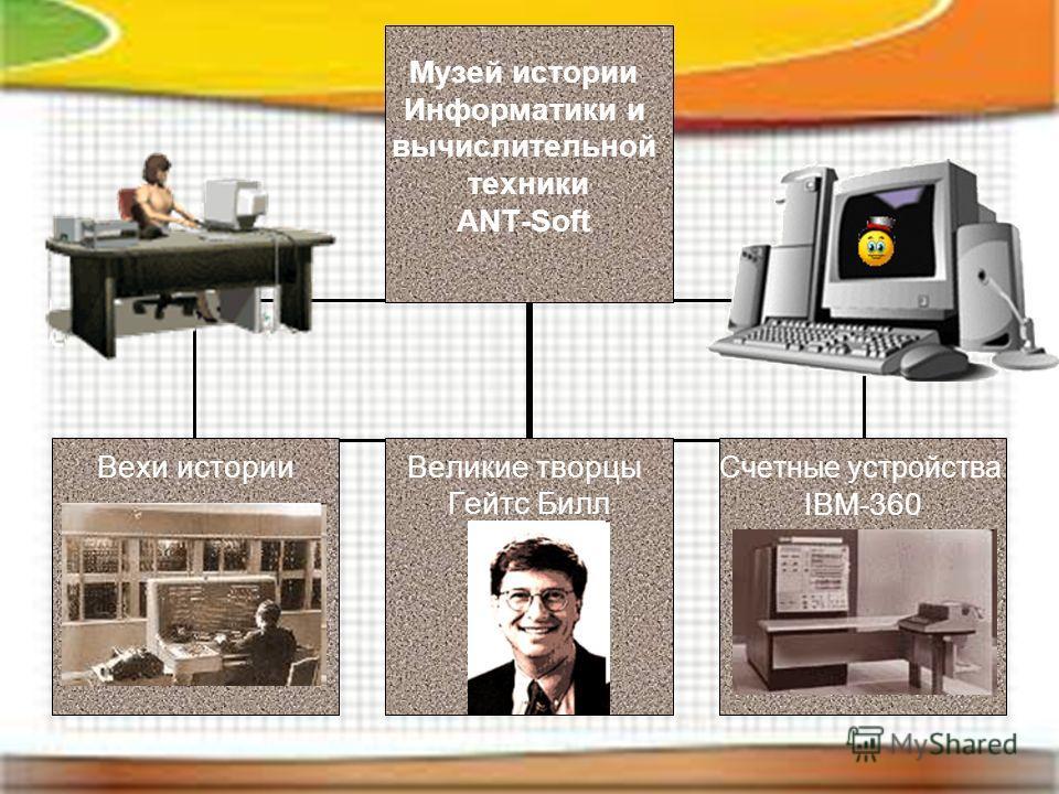 Музей истории Информатики и вычислительной техники ANT-Soft Вехи историиВеликие творцы Гейтс Билл Счетные устройства IBM-360