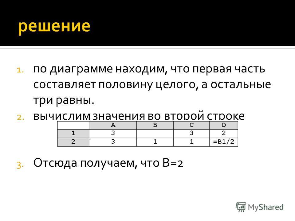 1. по диаграмме находим, что первая часть составляет половину целого, а остальные три равны. 2. вычислим значения во второй строке 3. Отсюда получаем, что В=2