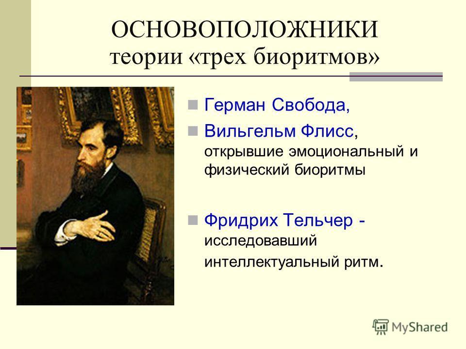 ОСНОВОПОЛОЖНИКИ теории «трех биоритмов» Герман Свобода, Вильгельм Флисс, открывшие эмоциональный и физический биоритмы Фридрих Тельчер - исследовавший интеллектуальный ритм.