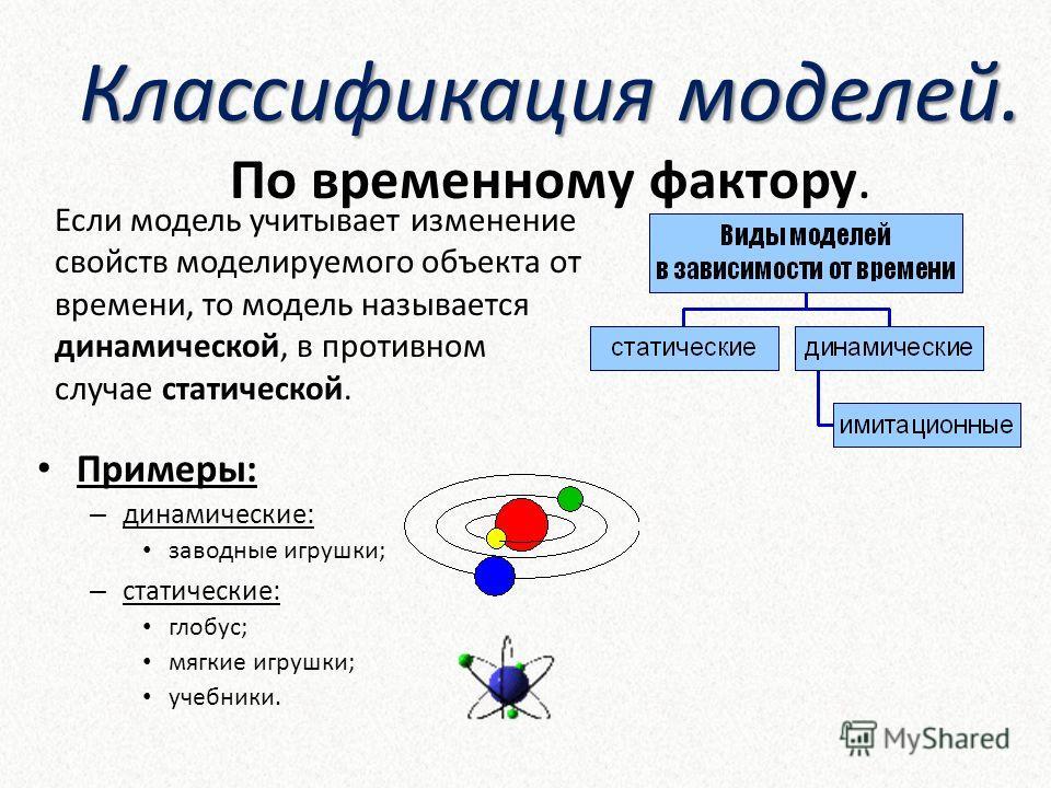 Примеры: – динамические: заводные игрушки; – статические: глобус; мягкие игрушки; учебники. Если модель учитывает изменение свойств моделируемого объекта от времени, то модель называется динамической, в противном случае статической. Классификация мод