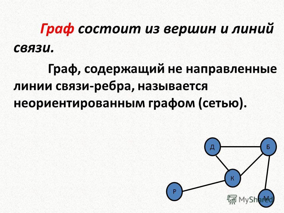 Граф состоит из вершин и линий связи. Граф, содержащий не направленные линии связи-ребра, называется неориентированным графом (сетью). Д К М Б Р
