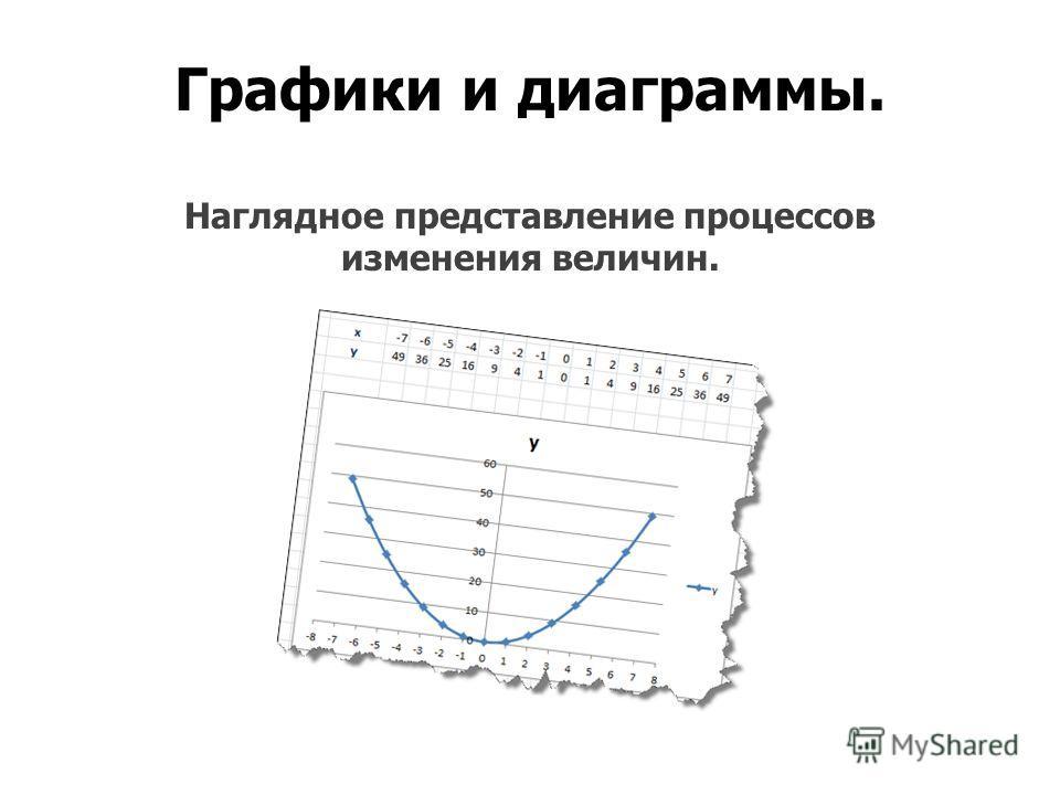 Графики и диаграммы. Наглядное представление процессов изменения величин.