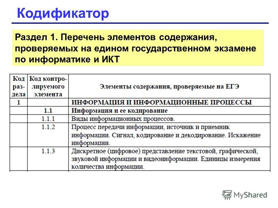 Кодификатор Раздел 1. Перечень элементов содержания, проверяемых на едином государственном экзамене по информатике и ИКТ