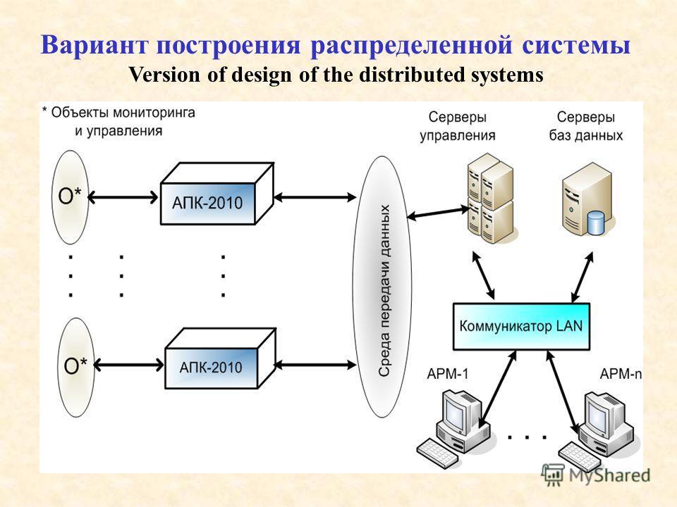 Вариант построения распределенной системы Version of design of the distributed systems