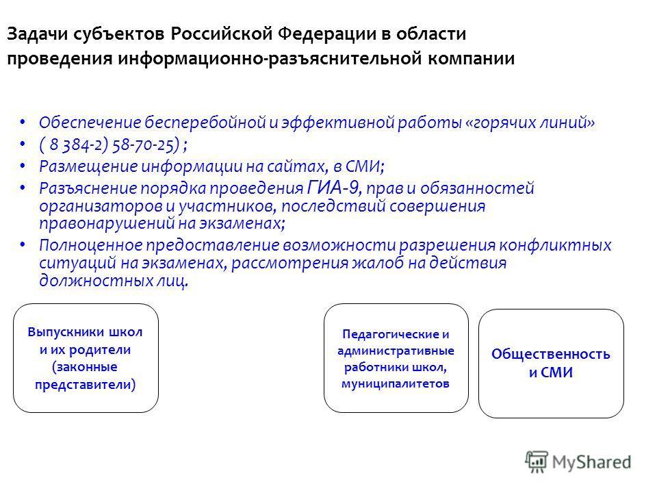 Задачи субъектов Российской Федерации в области проведения информационно-разъяснительной компании Обеспечение бесперебойной и эффективной работы «горячих линий» ( 8 384-2) 58-70-25) ; Размещение информации на сайтах, в СМИ; Разъяснение порядка провед