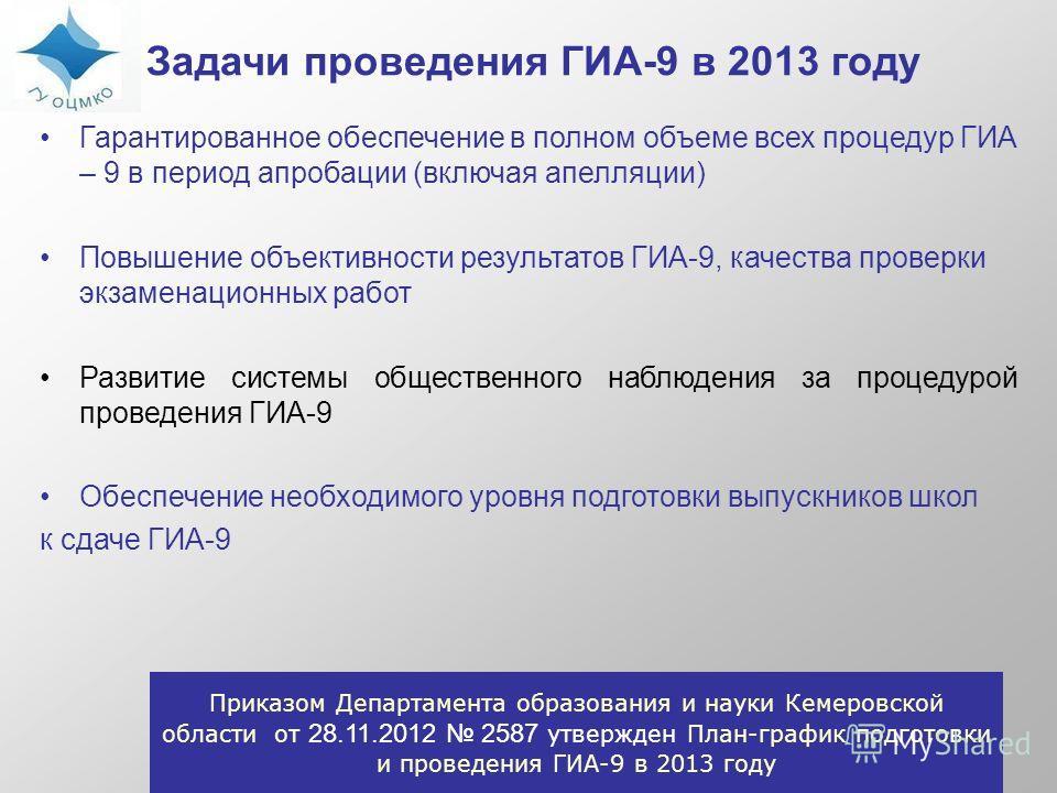 Задачи проведения ГИА-9 в 2013 году Гарантированное обеспечение в полном объеме всех процедур ГИА – 9 в период апробации (включая апелляции) Повышение объективности результатов ГИА-9, качества проверки экзаменационных работ Развитие системы обществен