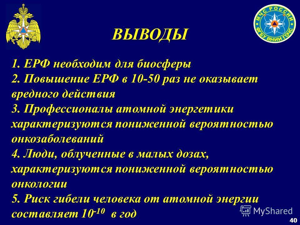 40 ВЫВОДЫ 1. ЕРФ необходим для биосферы 2. Повышение ЕРФ в 10-50 раз не оказывает вредного действия 3. Профессионалы атомной энергетики характеризуются пониженной вероятностью онкозаболеваний 4. Люди, облученные в малых дозах, характеризуются понижен