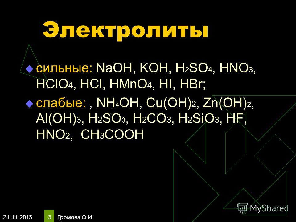 21.11.2013 Громова О.И 3 Электролиты сильные: NaOH, KOH, H 2 SO 4, HNO 3, HClO 4, HCl, HMnO 4, HI, HBr; слабые:, NH 4 OH, Cu(OH) 2, Zn(OH) 2, Al(OH) 3, H 2 SO 3, H 2 CO 3, H 2 SiO 3, HF, HNO 2, СН 3 СООН