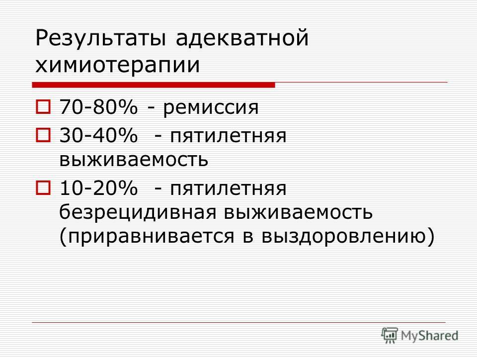 химиотерапии 70-80%