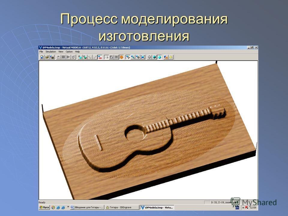 Процесс моделирования изготовления