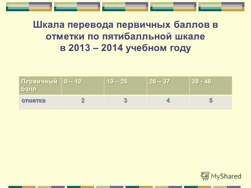 Шкала перевода первичных баллов в отметки по пятибалльной шкале в 2013 – 2014 учебном году Первичный балл 0 – 12 13 – 25 26 – 37 38 - 46 отметка2345