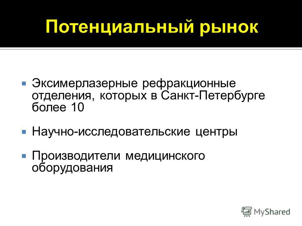 Эксимерлазерные рефракционные отделения, которых в Санкт-Петербурге более 10 Научно-исследовательские центры Производители медицинского оборудования