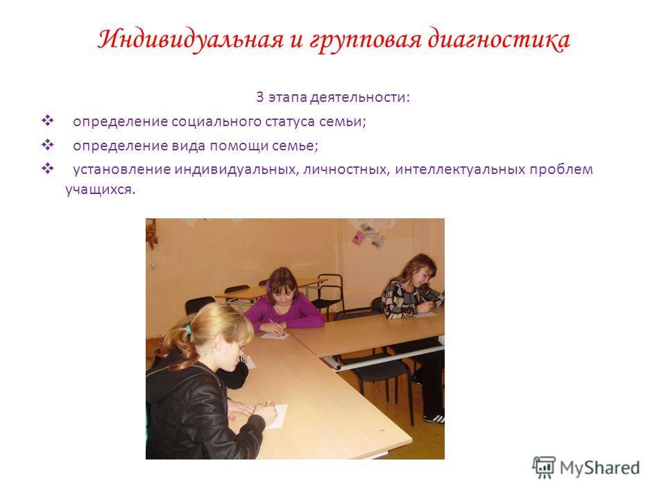 Индивидуальная и групповая диагностика 3 этапа деятельности: определение социального статуса семьи; определение вида помощи семье; установление индивидуальных, личностных, интеллектуальных проблем учащихся.