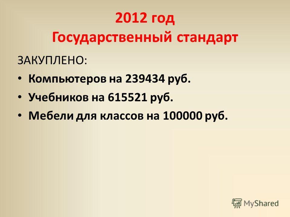 2012 год Государственный стандарт ЗАКУПЛЕНО: Компьютеров на 239434 руб. Учебников на 615521 руб. Мебели для классов на 100000 руб.