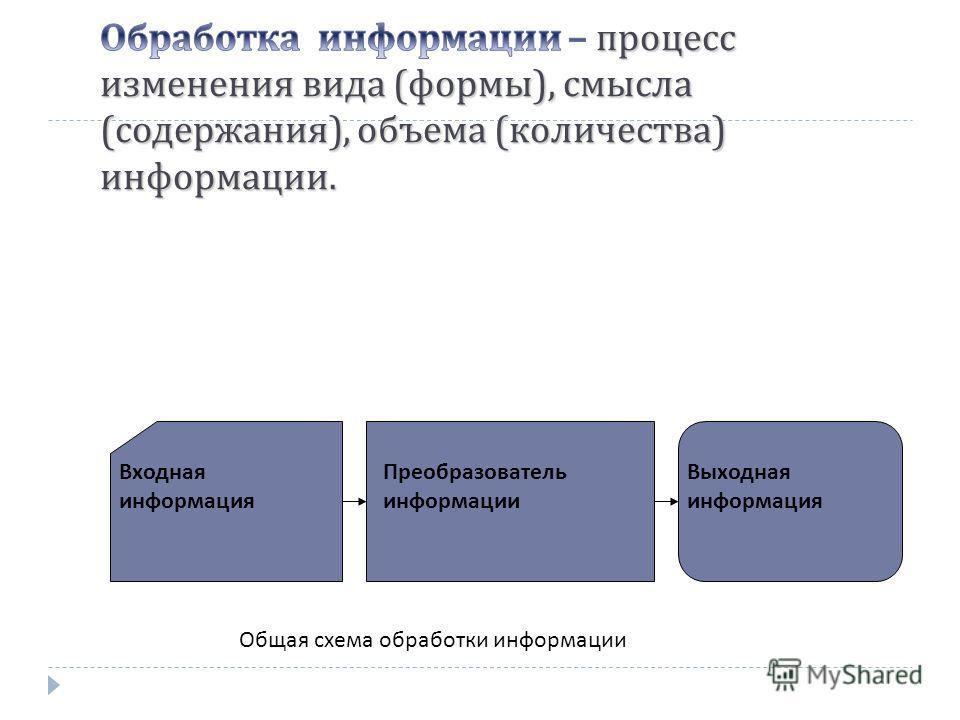 Входная информация Преобразователь информации Выходная информация Общая схема обработки информации