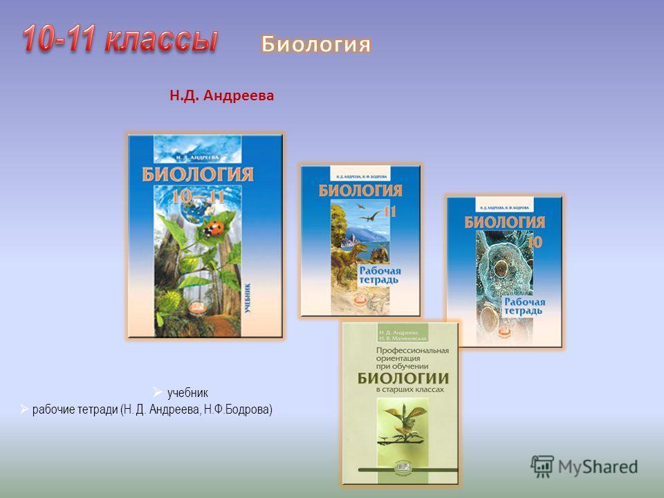 Биология биология 5 – 11 классы 5 – 11