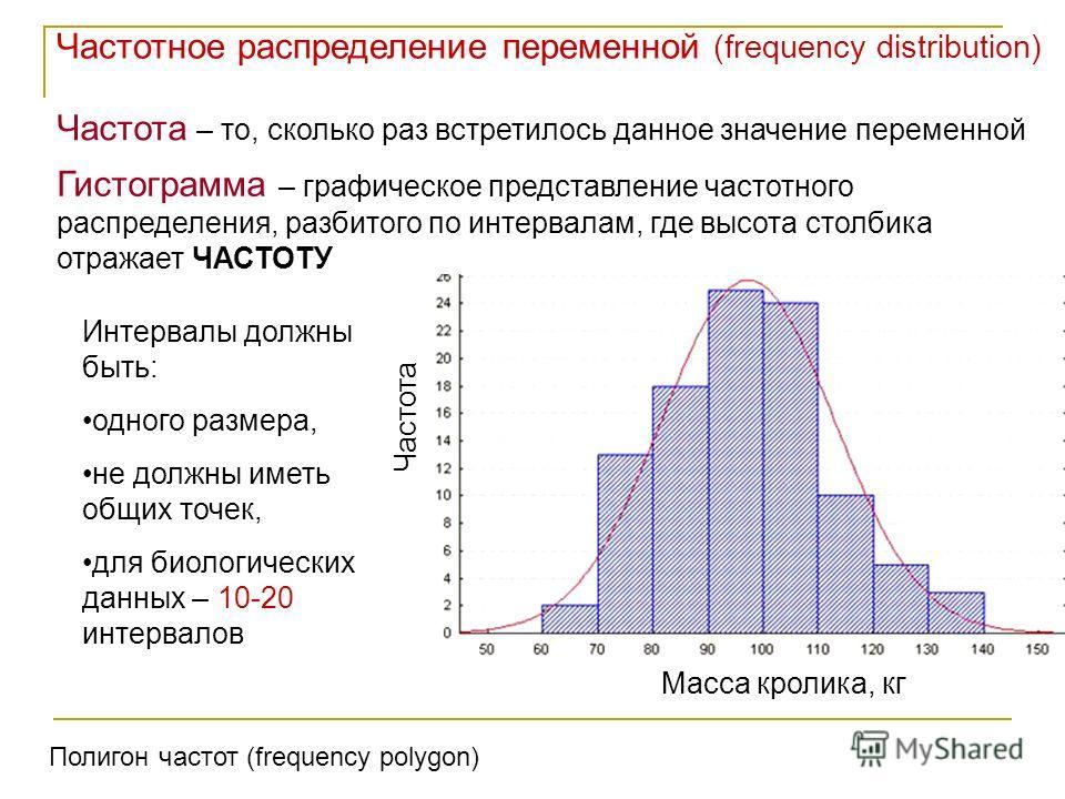 Масса кролика, кг Частота Гистограмма – графическое представление частотного распределения, разбитого по интервалам, где высота столбика отражает ЧАСТОТУ Частотное распределение переменной (frequency distribution) Частота – то, сколько раз встретилос