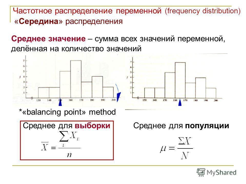 Частотное распределение переменной (frequency distribution) «Середина» распределения Среднее значение – сумма всех значений переменной, делённая на количество значений *«balancing point» method Среднее для выборкиСреднее для популяции