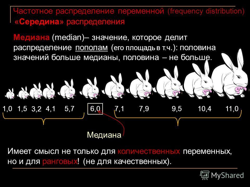 Частотное распределение переменной (frequency distribution) «Середина» распределения Медиана (median)– значение, которое делит распределение пополам ( его площадь в т.ч.): половина значений больше медианы, половина – не больше. 1,01,54,15,79,5 6,0 7,