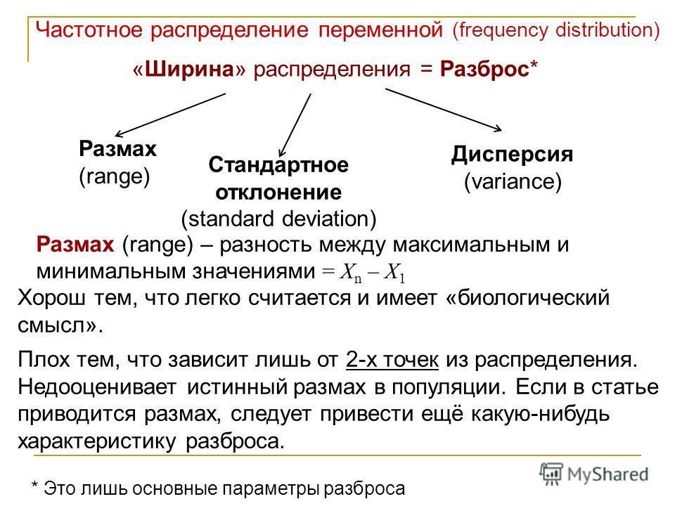 Частотное распределение переменной (frequency distribution) «Ширина» распределения = Разброс* Размах (range) Стандартное отклонение (standard deviation) Дисперсия (variance) * Это лишь основные параметры разброса Размах (range) – разность между макси