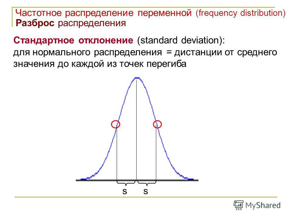 Стандартное отклонение (standard deviation): для нормального распределения = дистанции от среднего значения до каждой из точек перегиба Частотное распределение переменной (frequency distribution) Разброс распределения ss