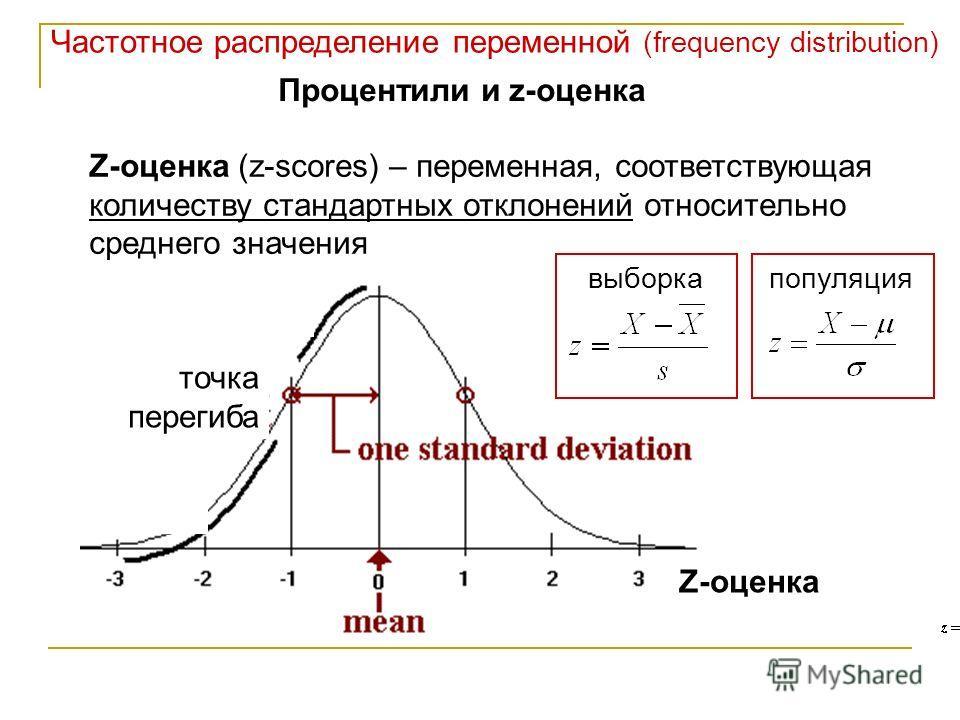 Частотное распределение переменной (frequency distribution) Процентили и z-оценка Z-оценка (z-scores) – переменная, соответствующая количеству стандартных отклонений относительно среднего значения точка перегиба Z-оценка выборка популяция