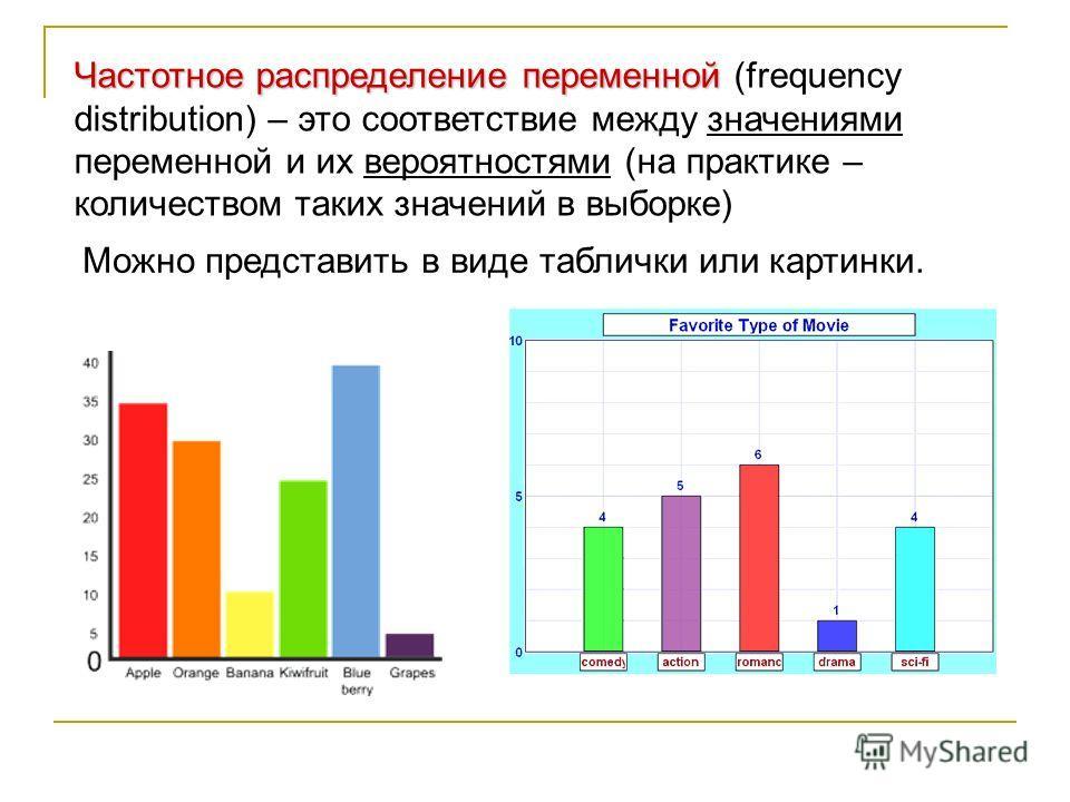Частотное распределение переменной Частотное распределение переменной (frequency distribution) – это соответствие между значениями переменной и их вероятностями (на практике – количеством таких значений в выборке) Можно представить в виде таблички ил