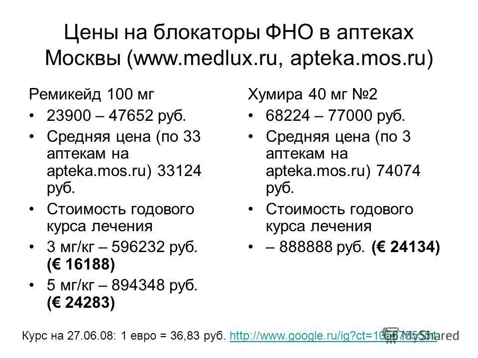 Цены на блокаторы ФНО в аптеках Москвы (www.medlux.ru, apteka.mos.ru) Ремикейд 100 мг 23900 – 47652 руб. Средняя цена (по 33 аптекам на apteka.mos.ru) 33124 руб. Стоимость годового курса лечения 3 мг/кг – 596232 руб. ( 16188) 5 мг/кг – 894348 руб. (