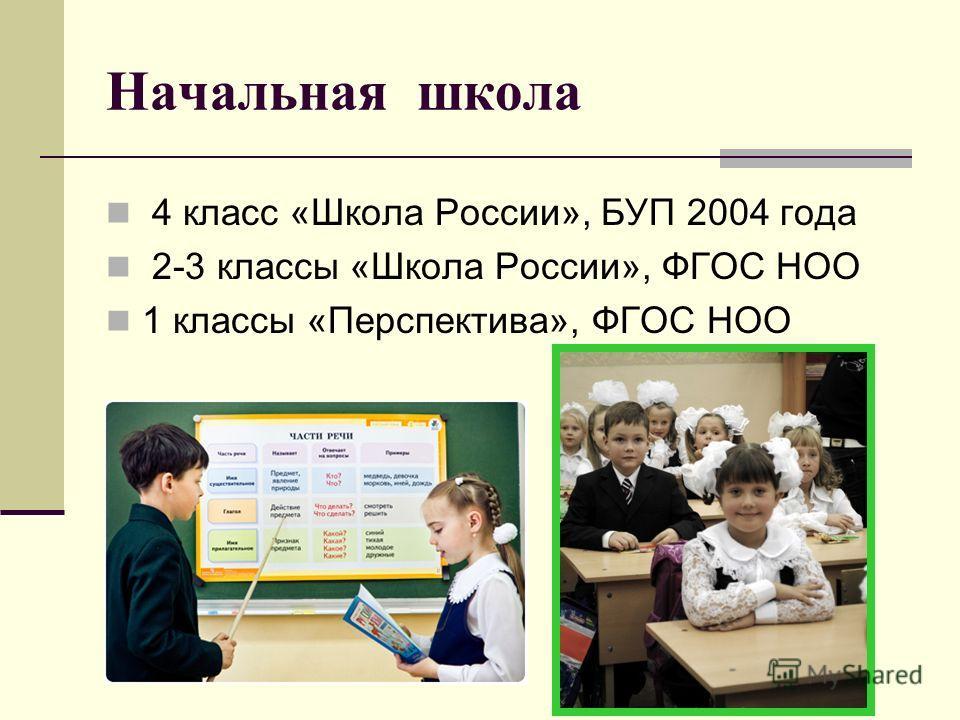 Начальная школа 4 класс «Школа России», БУП 2004 года 2-3 классы «Школа России», ФГОС НОО 1 классы «Перспектива», ФГОС НОО