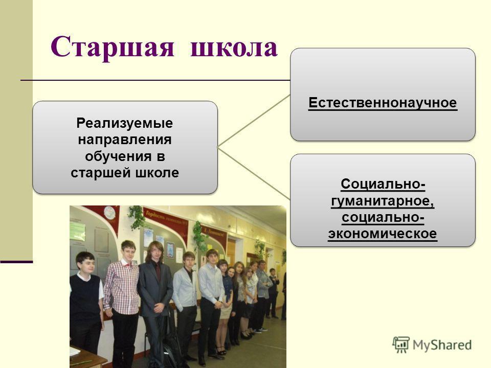 Реализуемые направления обучения в старшей школе Естественнонаучное Социально- гуманитарное, социально- экономическое Старшая школа