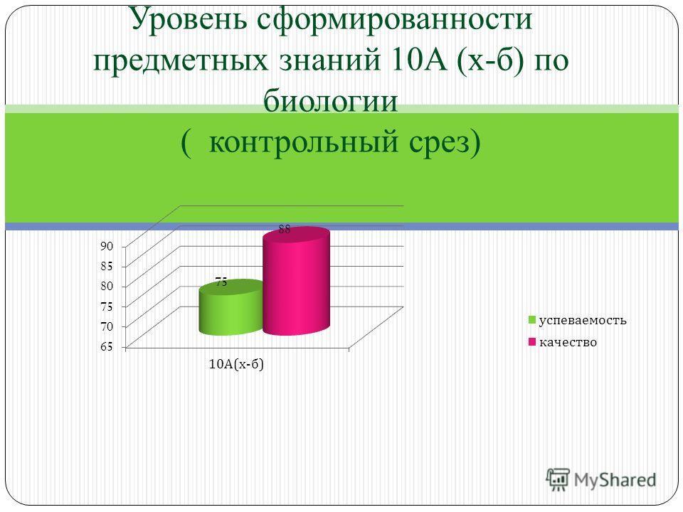 Уровень сформированности предметных знаний 10А (х-б) по биологии ( контрольный срез)