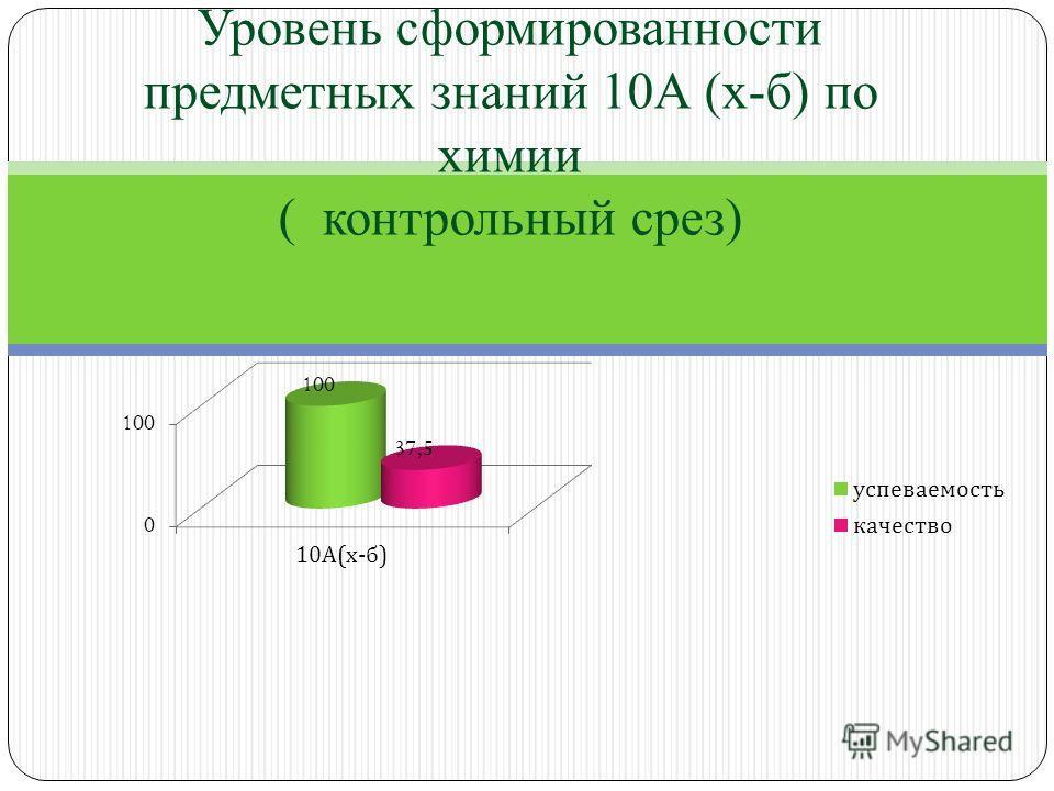 Уровень сформированности предметных знаний 10А (х-б) по химии ( контрольный срез)