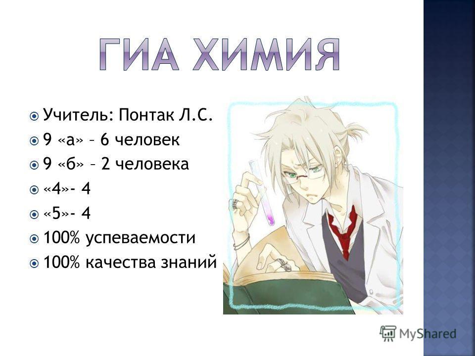 Учитель: Понтак Л.С. 9 «а» – 6 человек 9 «б» – 2 человека «4»- 4 «5»- 4 100% успеваемости 100% качества знаний
