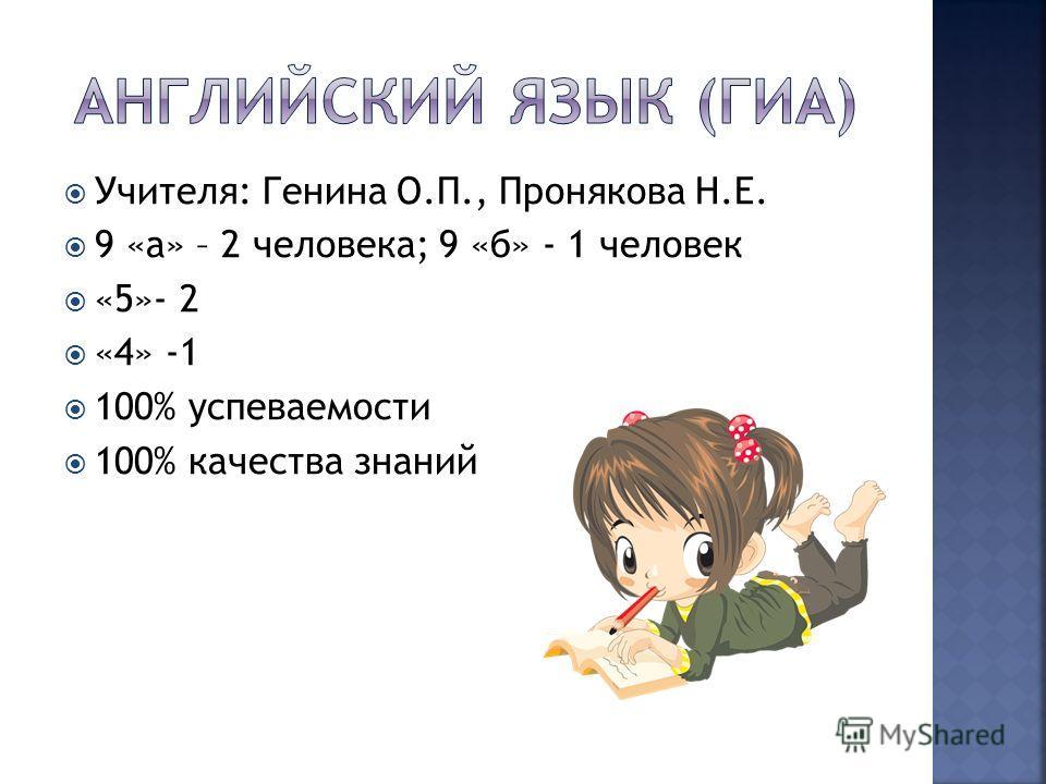 Учителя: Генина О.П., Пронякова Н.Е. 9 «а» – 2 человека; 9 «б» - 1 человек «5»- 2 «4» -1 100% успеваемости 100% качества знаний