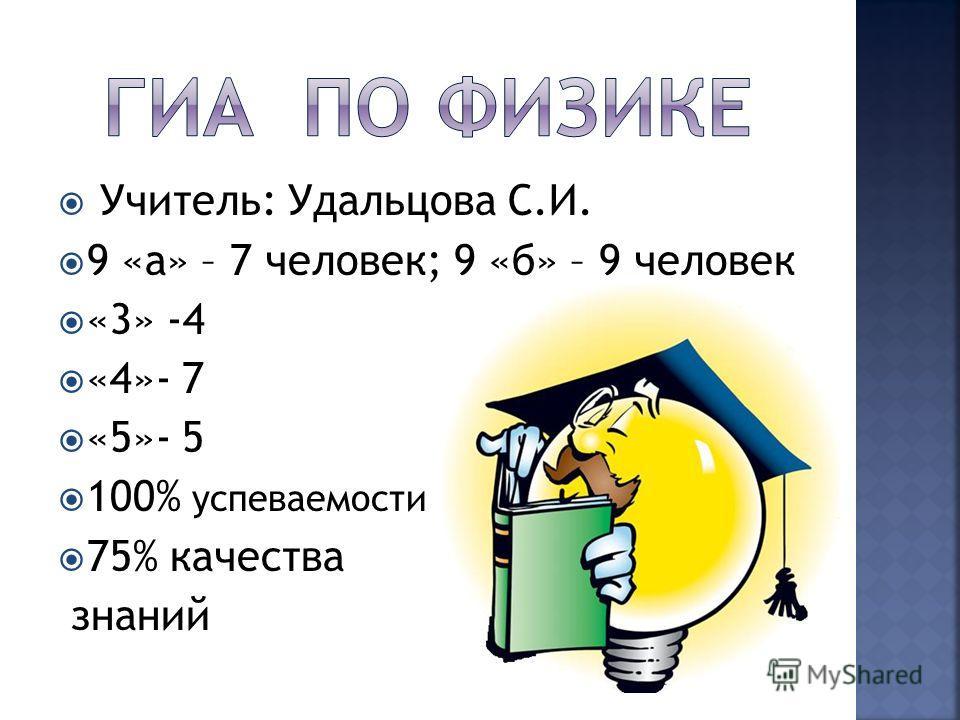 Учитель: Удальцова С.И. 9 «а» – 7 человек; 9 «б» – 9 человек «3» -4 «4»- 7 «5»- 5 100% успеваемости 75% качества знаний