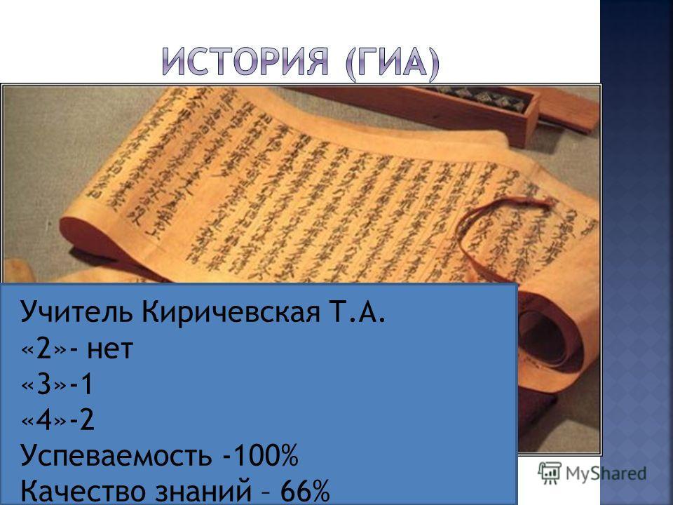 Учитель Киричевская Т.А. «2»- нет «3»-1 «4»-2 Успеваемость -100% Качество знаний – 66%