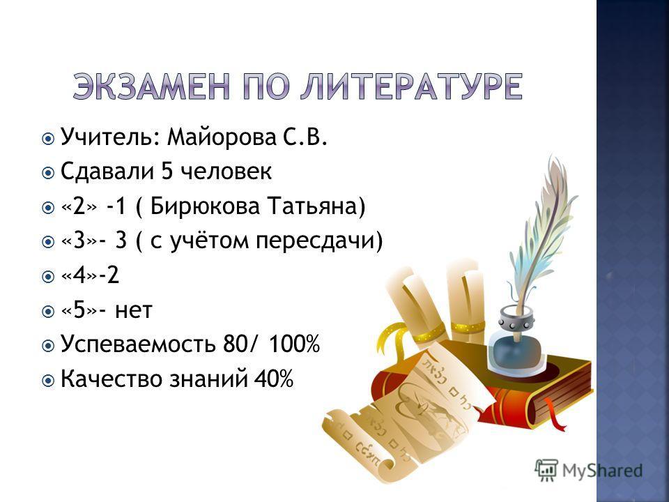 Учитель: Майорова С.В. Сдавали 5 человек «2» -1 ( Бирюкова Татьяна) «3»- 3 ( с учётом пересдачи) «4»-2 «5»- нет Успеваемость 80/ 100% Качество знаний 40%