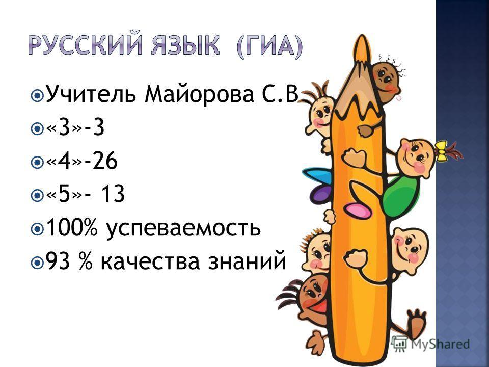 Учитель Майорова С.В. «3»-3 «4»-26 «5»- 13 100% успеваемость 93 % качества знаний
