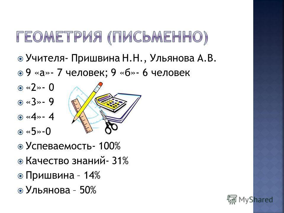Учителя- Пришвина Н.Н., Ульянова А.В. 9 «а»- 7 человек; 9 «б»- 6 человек «2»- 0 «3»- 9 «4»- 4 «5»-0 Успеваемость- 100% Качество знаний- 31% Пришвина – 14% Ульянова – 50%