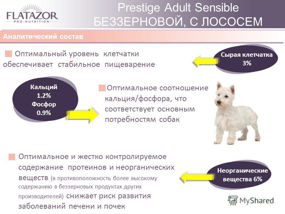 Оптимальное соотношение кальция/фосфора, что соответствует основным потребностям собак Оптимальное и жестко контролируемое содержание протеинов и неорганических веществ (в противоположность более высокому содержанию в беззерновых продуктах других про