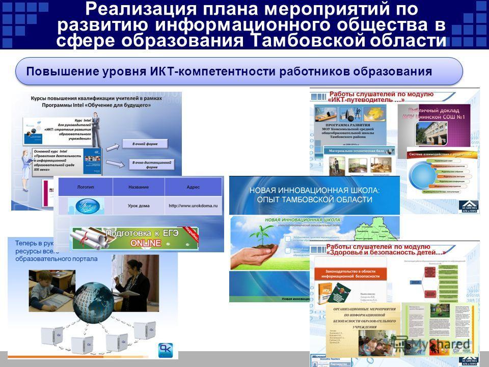 Реализация плана мероприятий по развитию информационного общества в сфере образования Тамбовской области Company Logo Повышение уровня ИКТ-компетентности работников образования