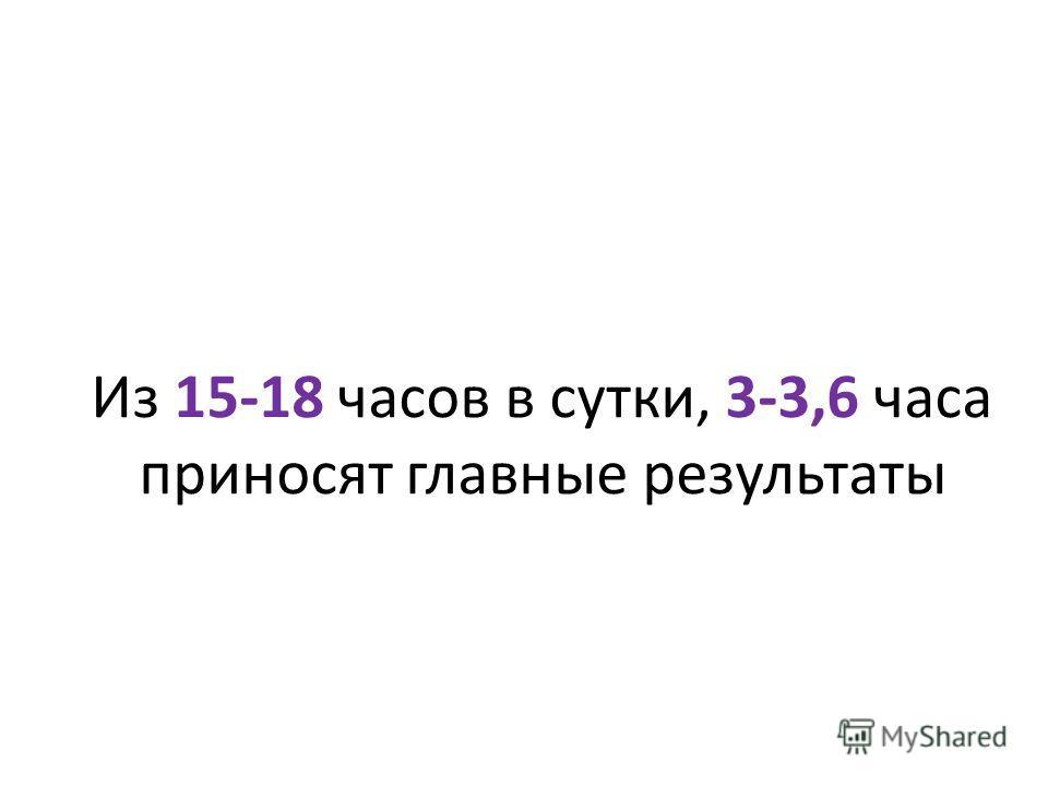 Из 15-18 часов в сутки, 3-3,6 часа приносят главные результаты