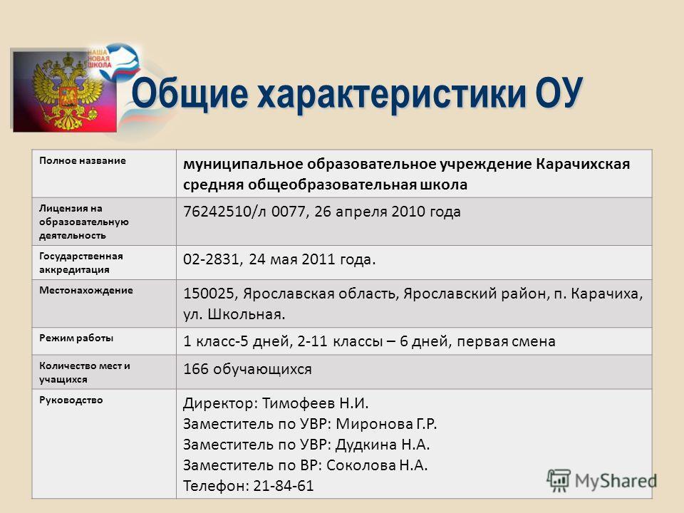 Полное название муниципальное образовательное учреждение Карачихская средняя общеобразовательная школа Лицензия на образовательную деятельность 76242510/ л 0077, 26 апреля 2010 года Государственная аккредитация 02-2831, 24 мая 2011 года. Местонахожде