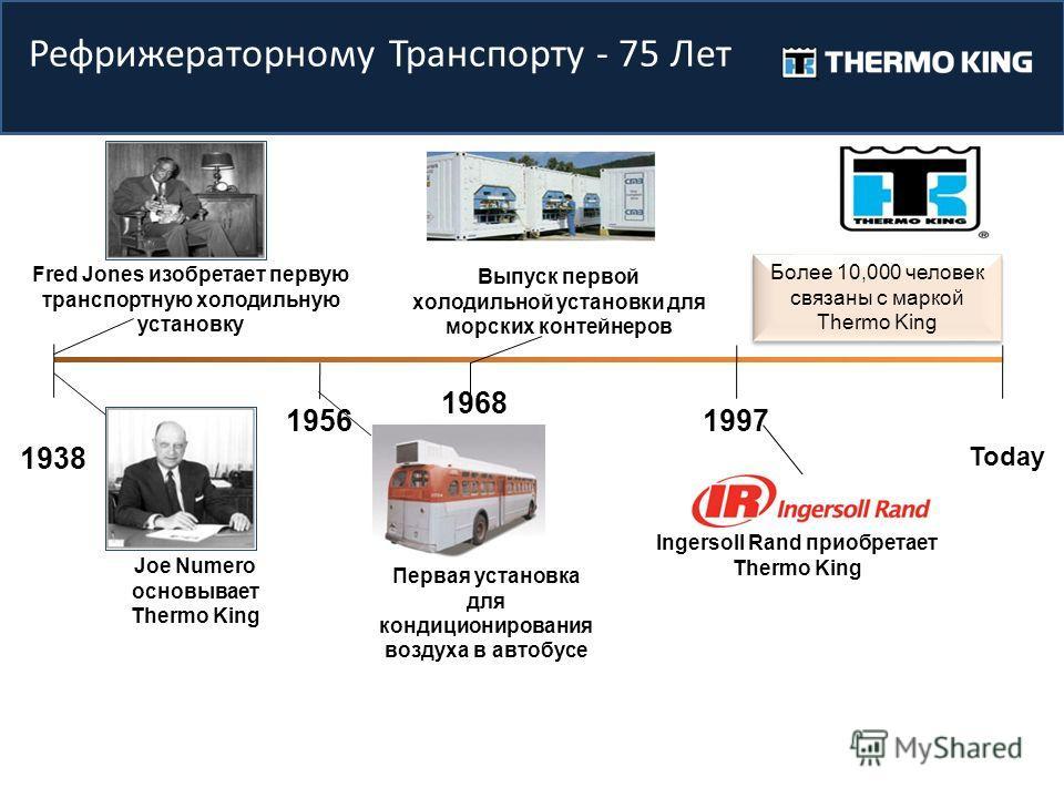 Рефрижераторному Транспорту - 75 Лет Joe Numero основывает Thermo King Fred Jones изобретает первую транспортную холодильную установку 1938 1956 Первая установка для кондиционирования воздуха в автобусе 1997 Ingersoll Rand приобретает Thermo King Tod