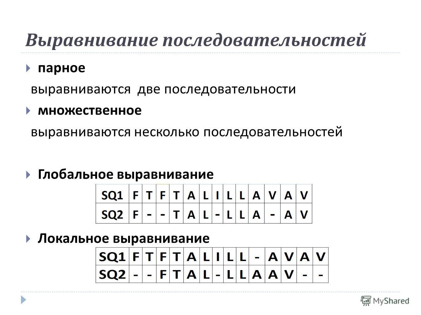 Выравнивание последовательностей парное выравниваются две последовательности множественное выравниваются несколько последовательностей Глобальное выравнивание Локальное выравнивание